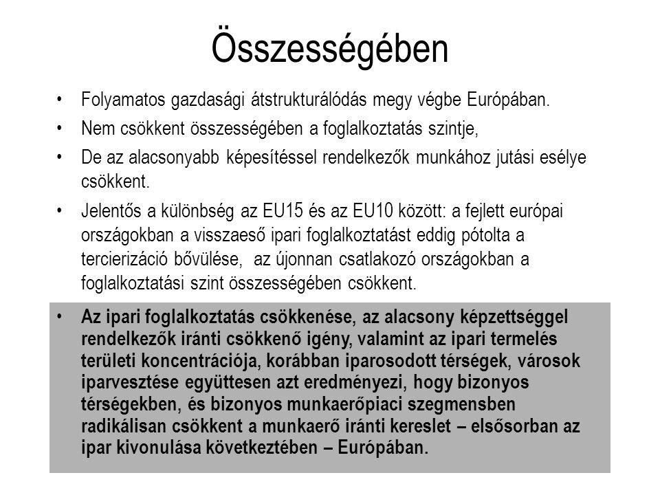 Összességében Folyamatos gazdasági átstrukturálódás megy végbe Európában. Nem csökkent összességében a foglalkoztatás szintje,