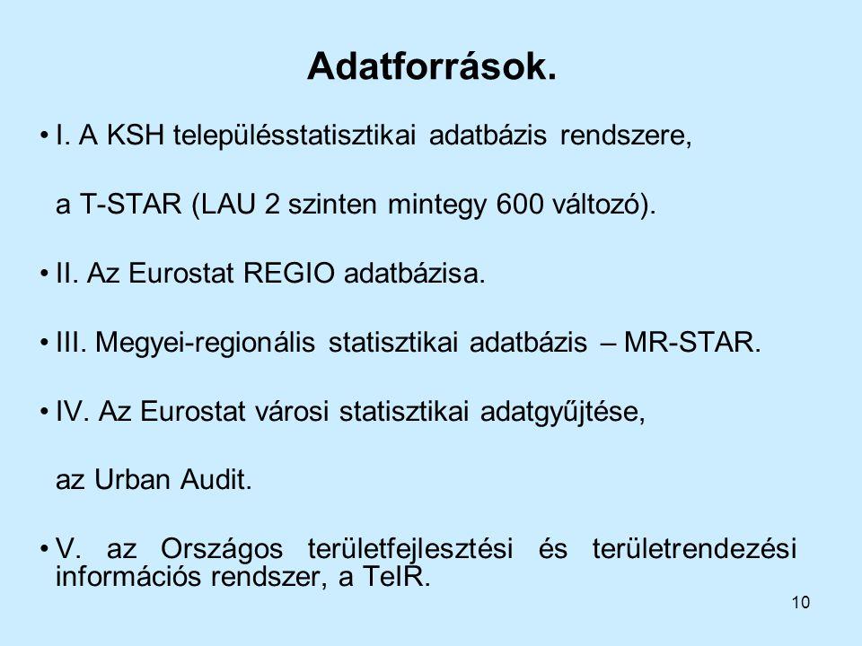 Adatforrások. I. A KSH településstatisztikai adatbázis rendszere,