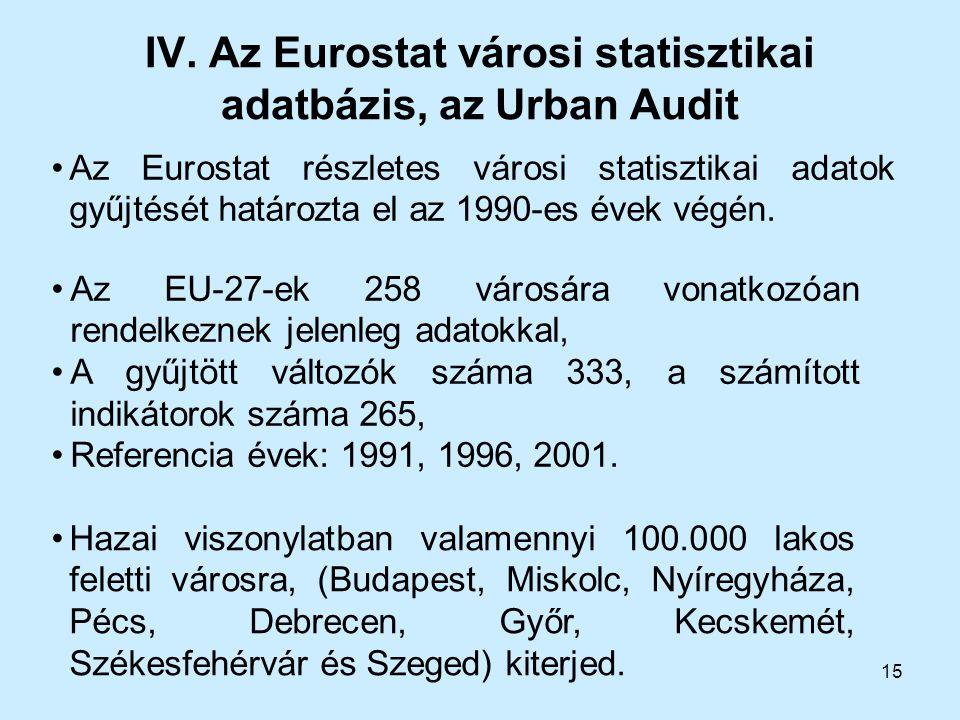 IV. Az Eurostat városi statisztikai adatbázis, az Urban Audit