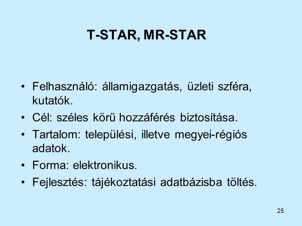 T-STAR, MR-STAR Felhasználó: államigazgatás, üzleti szféra, kutatók.