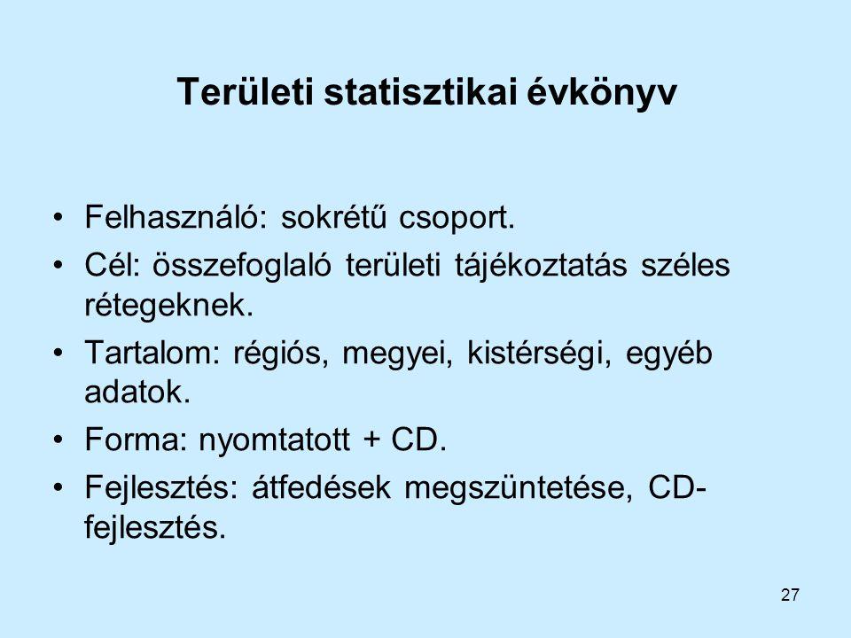 Területi statisztikai évkönyv
