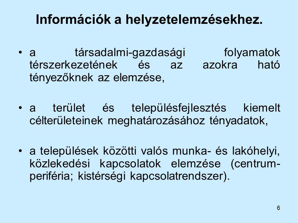 Információk a helyzetelemzésekhez.