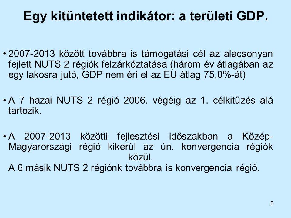 Egy kitüntetett indikátor: a területi GDP.