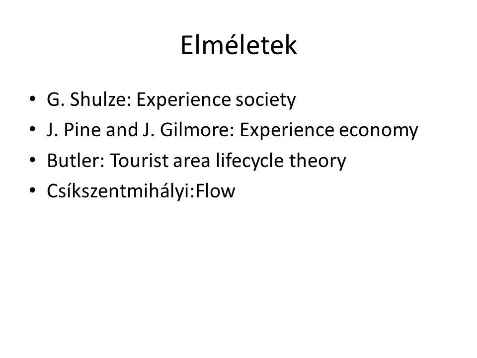 Elméletek G. Shulze: Experience society