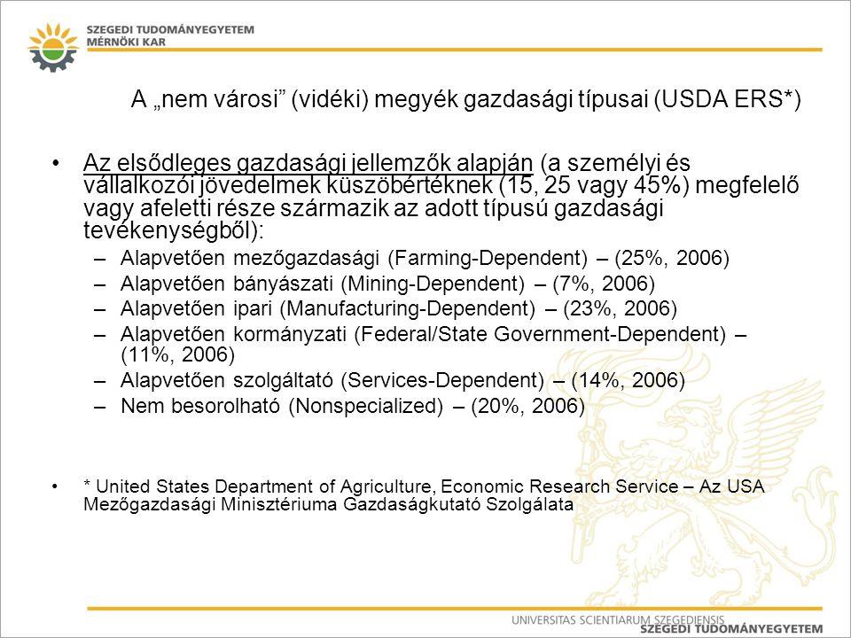 """A """"nem városi (vidéki) megyék gazdasági típusai (USDA ERS*)"""