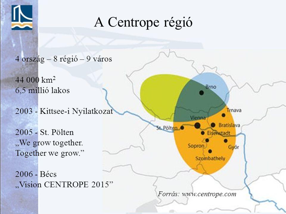 A Centrope régió 4 ország – 8 régió – 9 város 44 000 km2