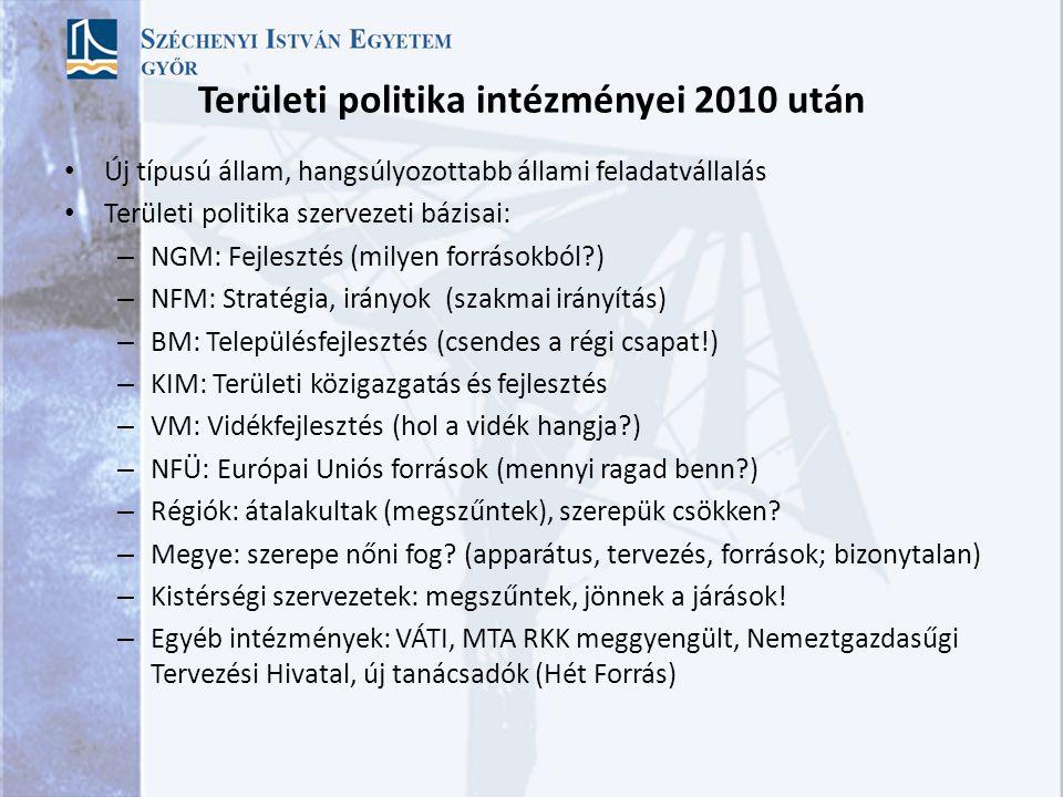 Területi politika intézményei 2010 után