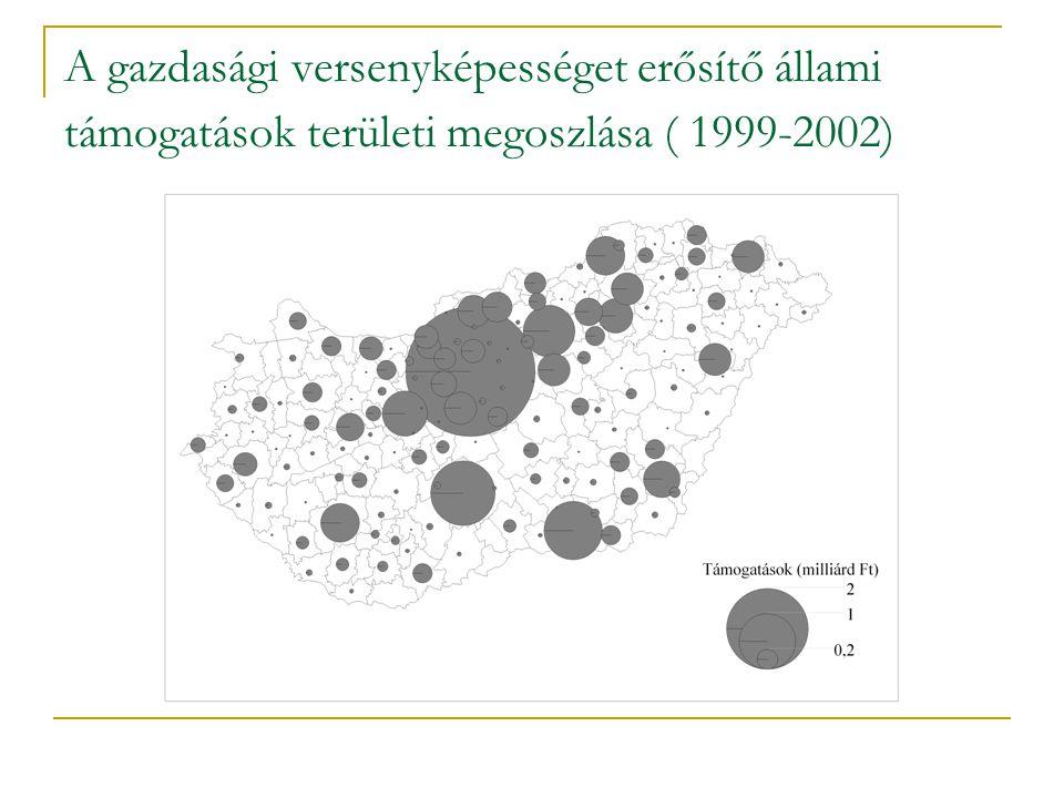 A gazdasági versenyképességet erősítő állami támogatások területi megoszlása ( 1999-2002)