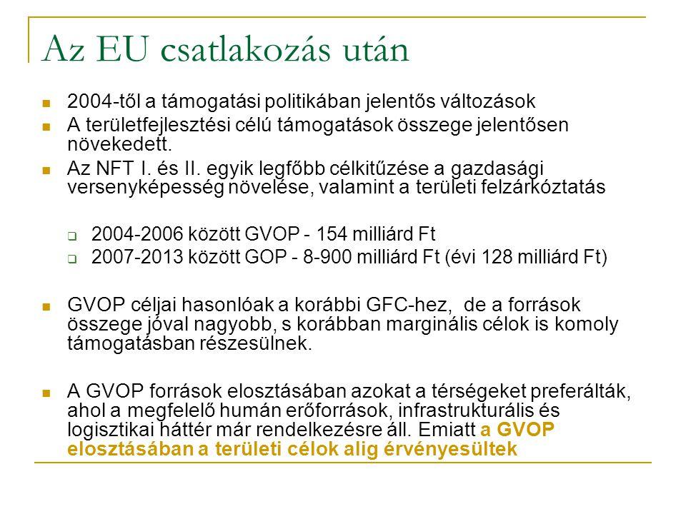 Az EU csatlakozás után 2004-től a támogatási politikában jelentős változások. A területfejlesztési célú támogatások összege jelentősen növekedett.