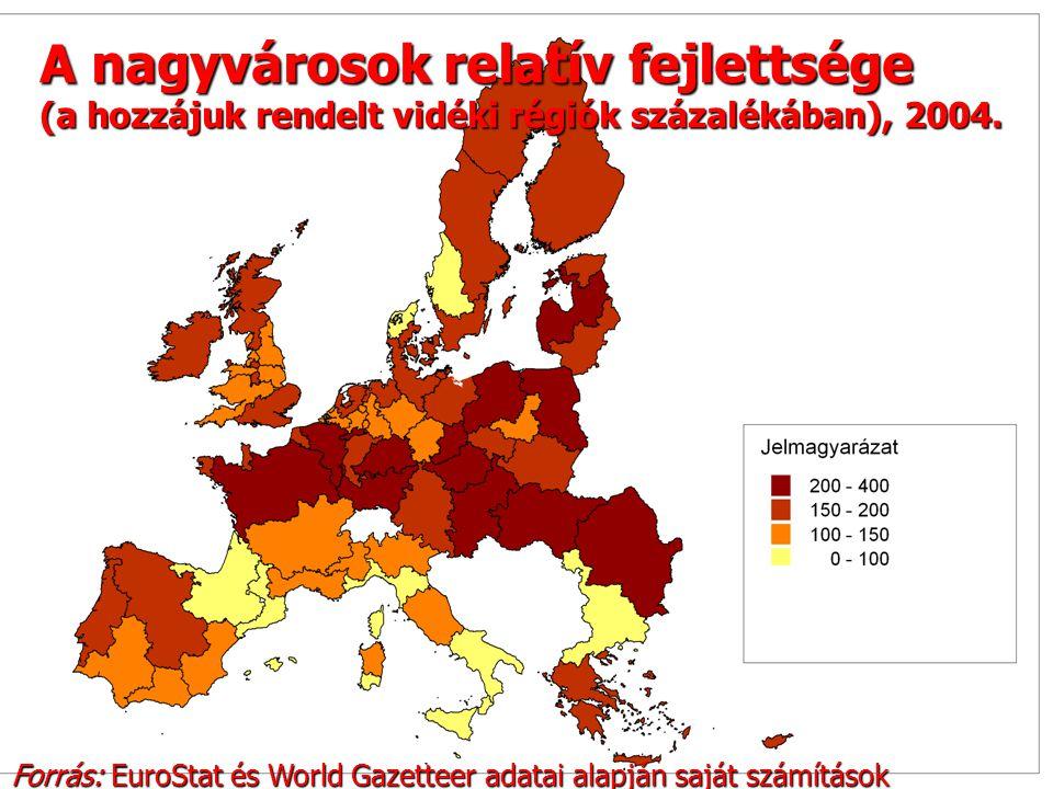 A nagyvárosok relatív fejlettsége (a hozzájuk rendelt vidéki régiók százalékában), 2004.