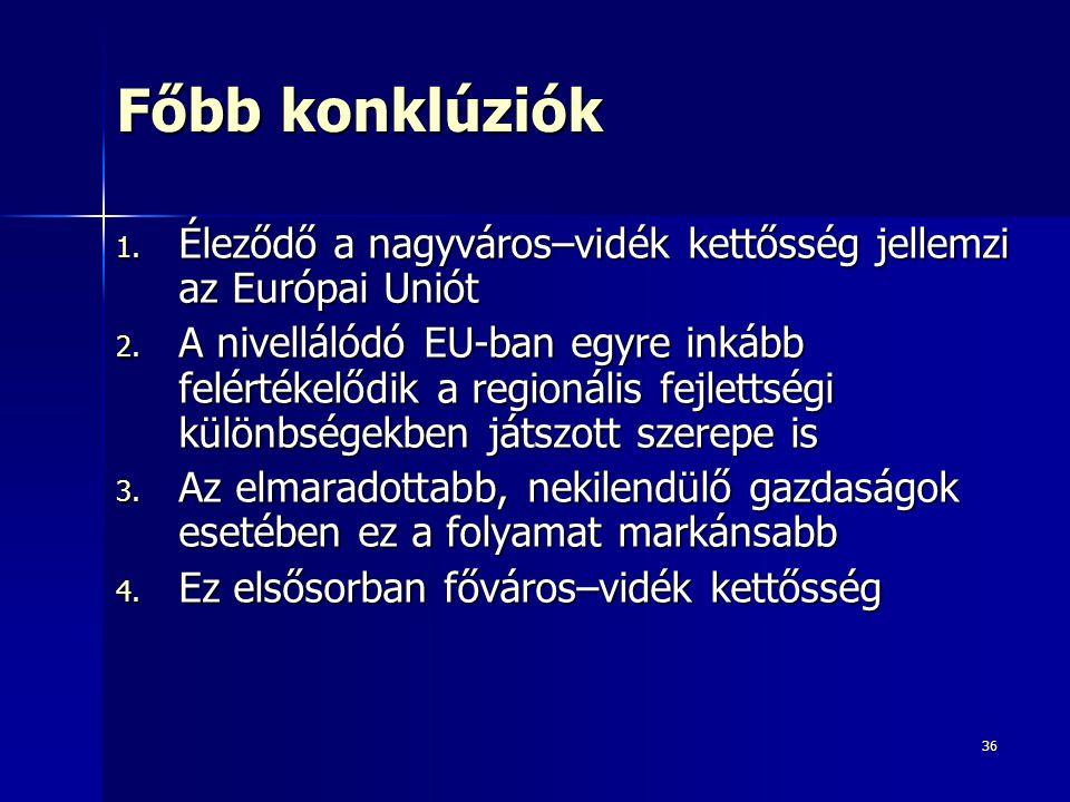 Főbb konklúziók Éleződő a nagyváros–vidék kettősség jellemzi az Európai Uniót.