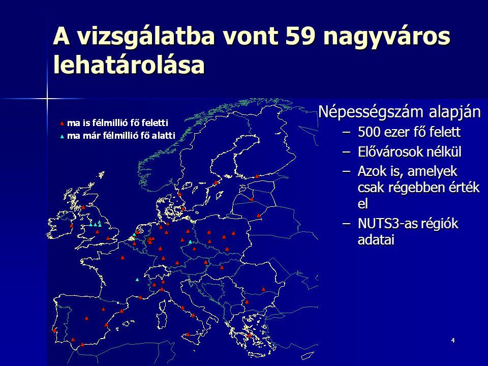 A vizsgálatba vont 59 nagyváros lehatárolása