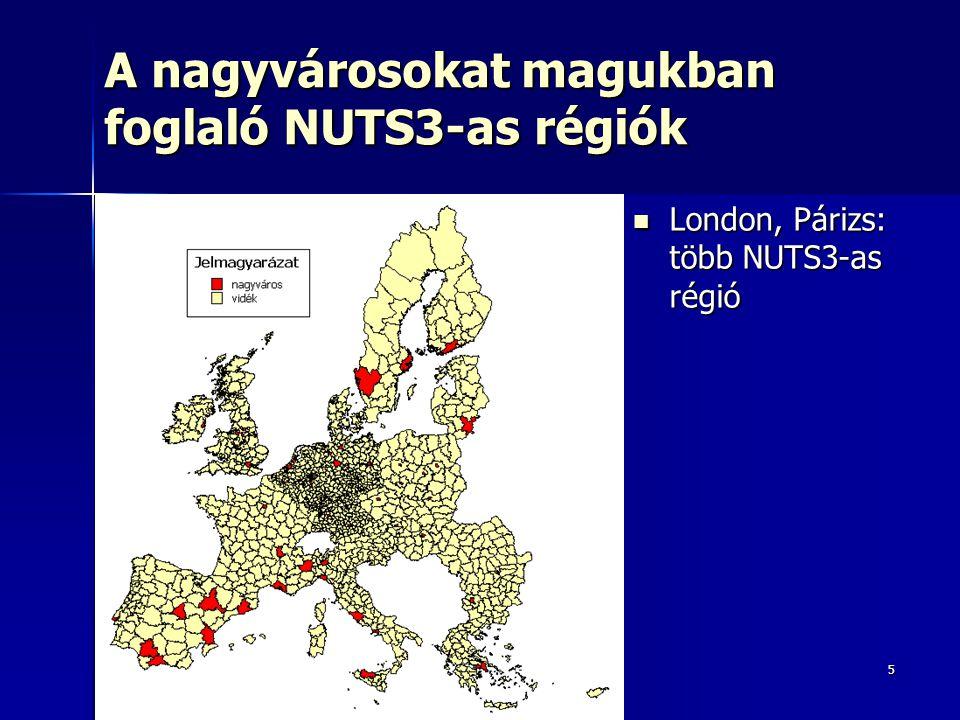 A nagyvárosokat magukban foglaló NUTS3-as régiók