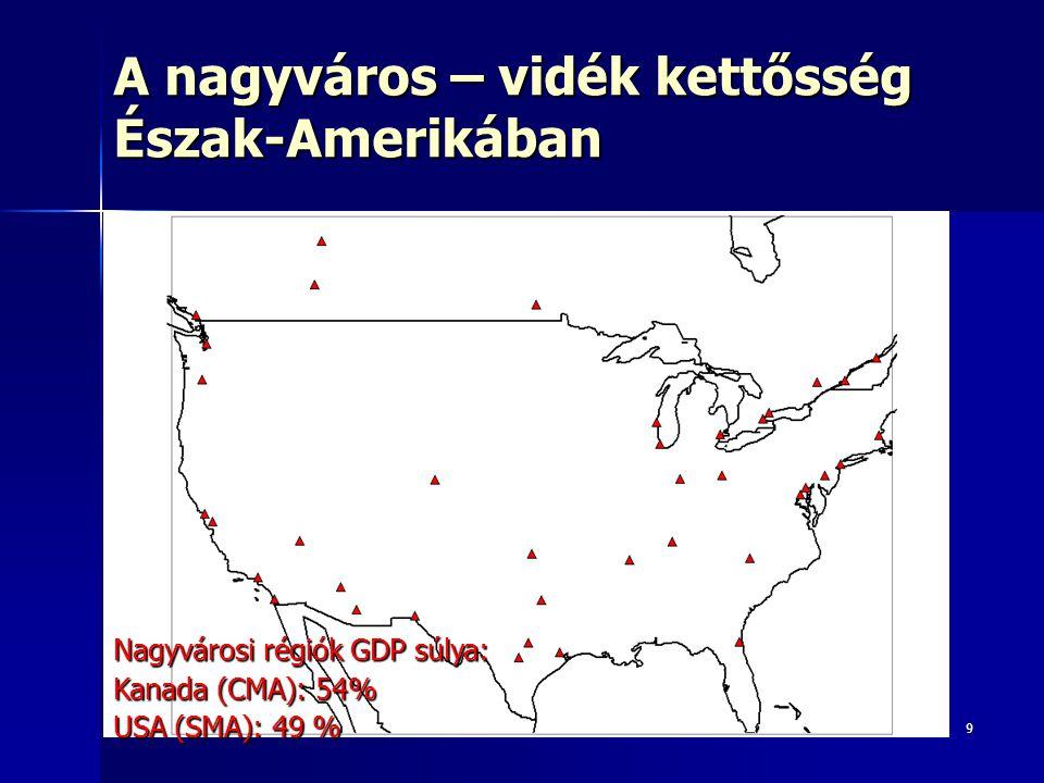 A nagyváros – vidék kettősség Észak-Amerikában