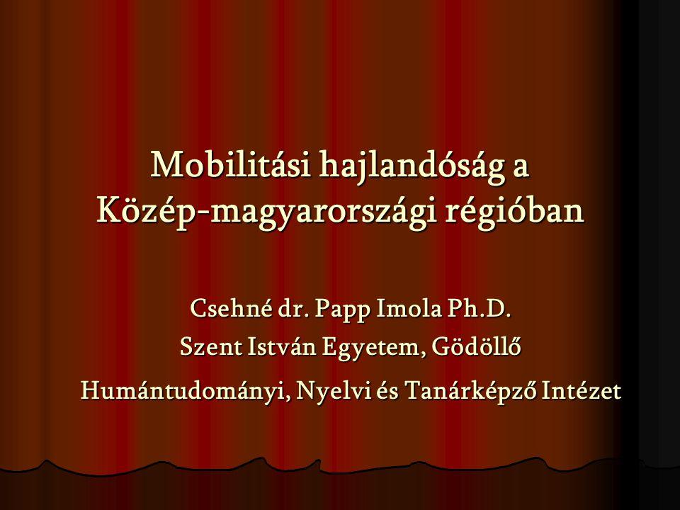 Mobilitási hajlandóság a Közép-magyarországi régióban