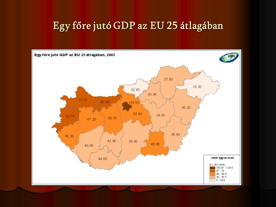 Egy főre jutó GDP az EU 25 átlagában