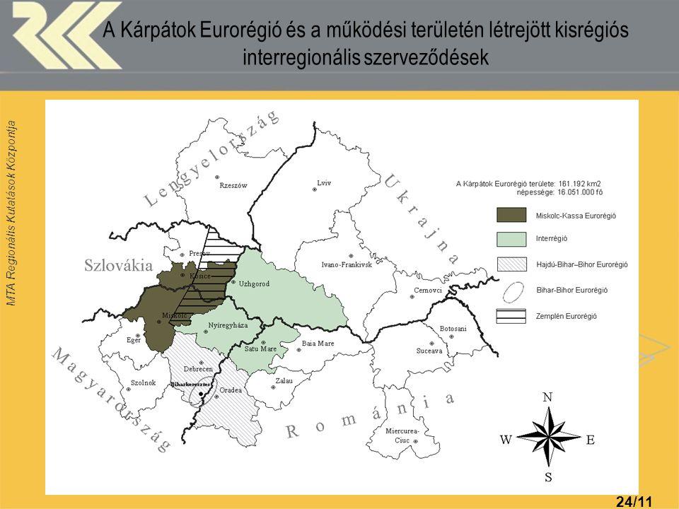A Kárpátok Eurorégió és a működési területén létrejött kisrégiós interregionális szerveződések