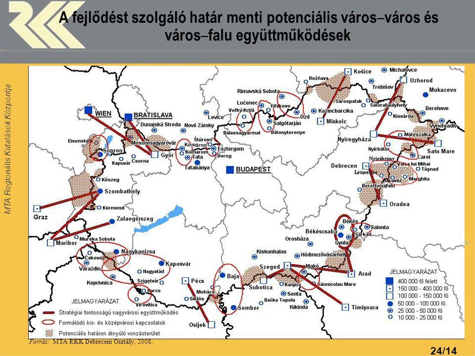 A fejlődést szolgáló határ menti potenciális város–város és város–falu együttműködések