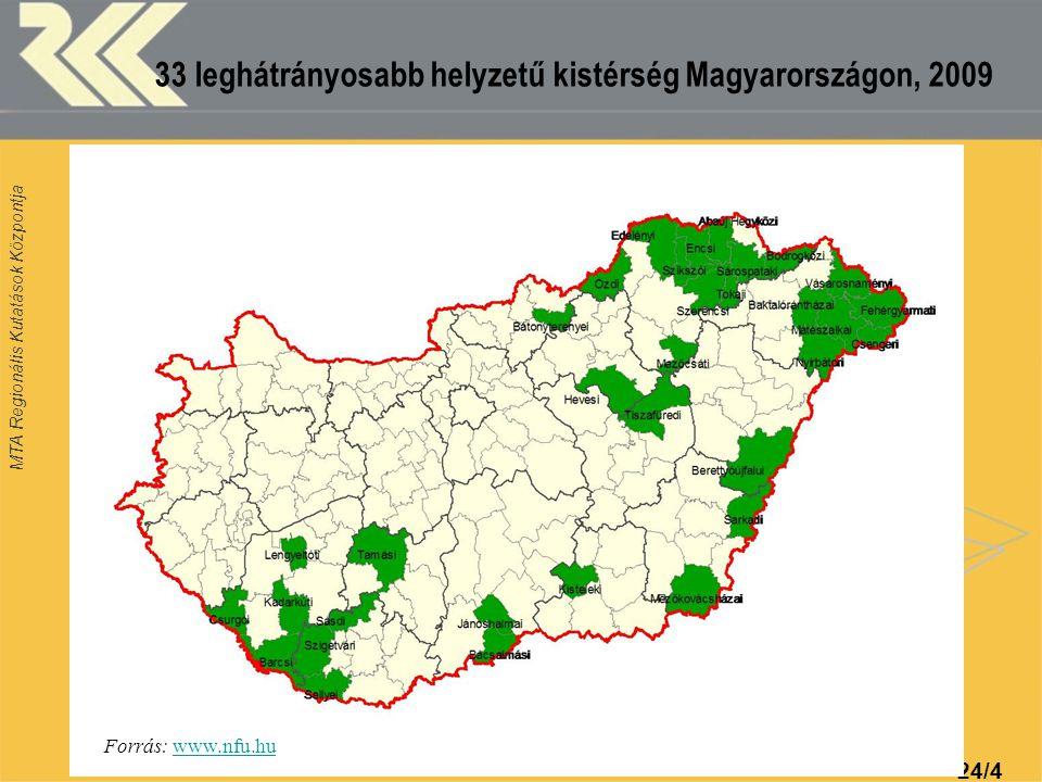33 leghátrányosabb helyzetű kistérség Magyarországon, 2009