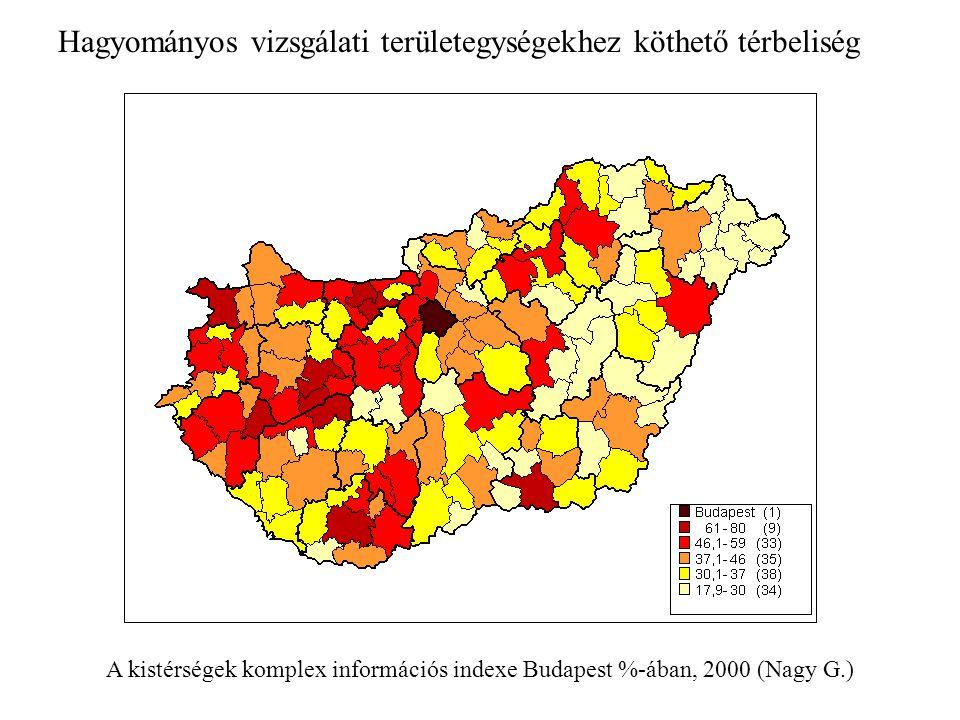 Hagyományos vizsgálati területegységekhez köthető térbeliség