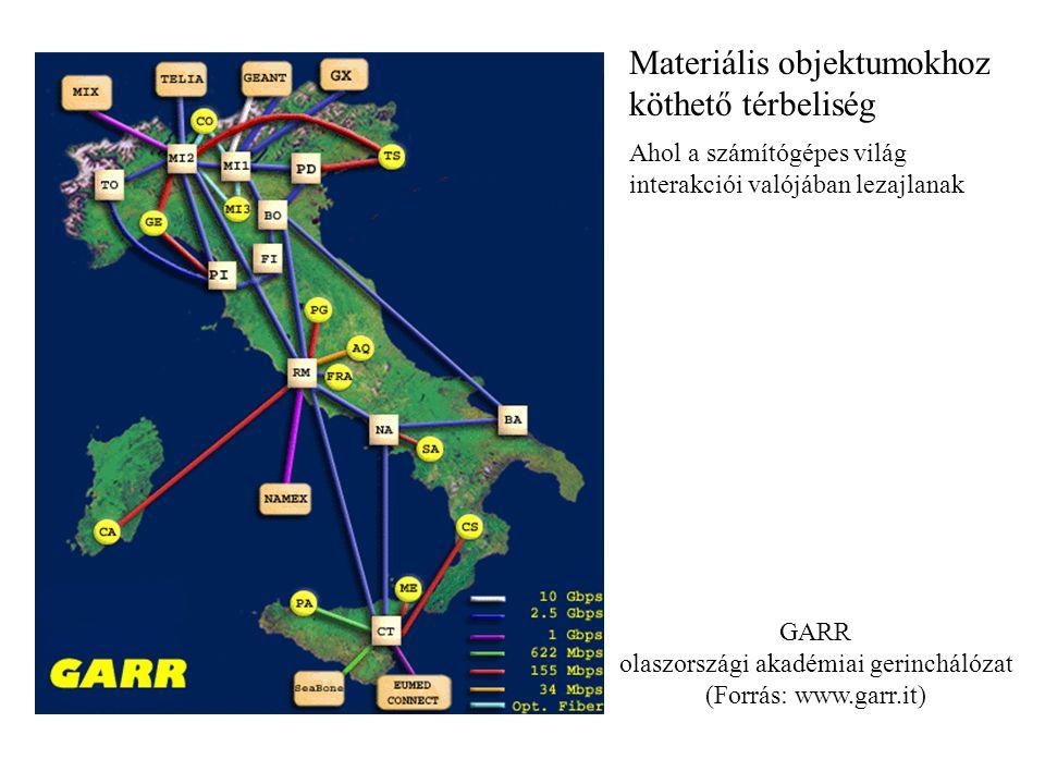 olaszországi akadémiai gerinchálózat