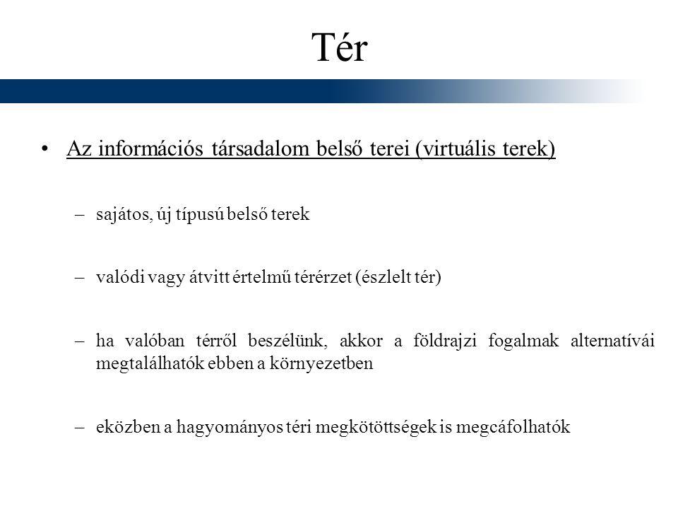 Tér Az információs társadalom belső terei (virtuális terek)