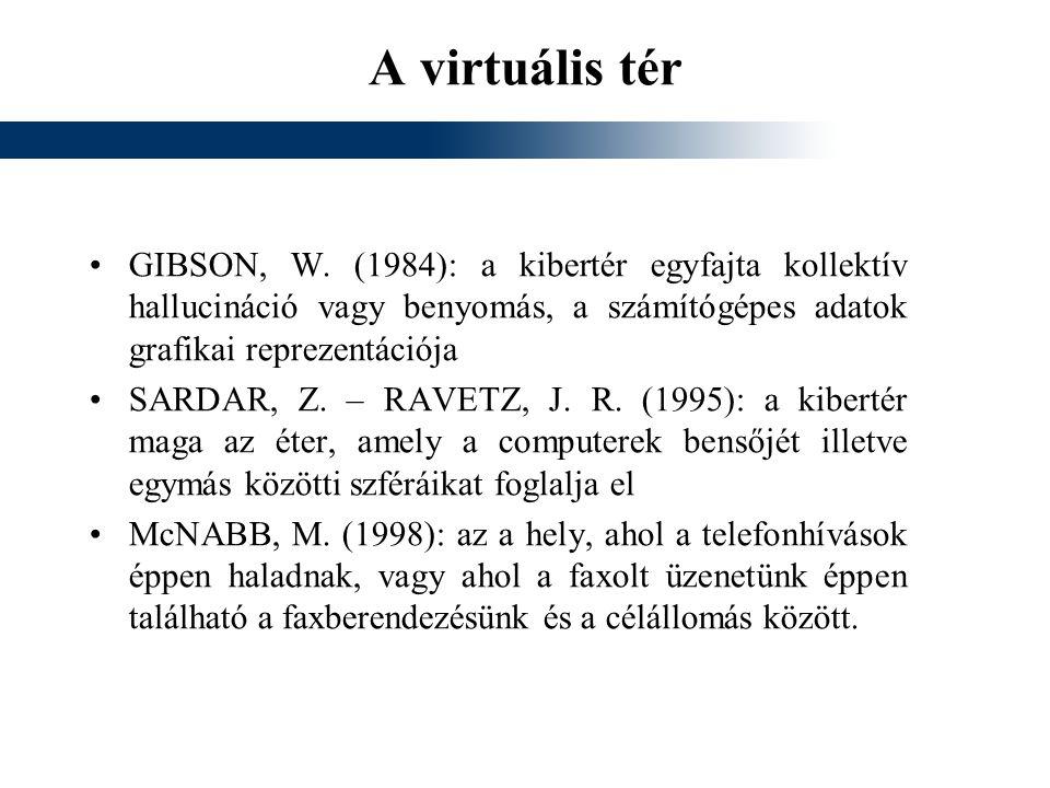 A virtuális tér GIBSON, W. (1984): a kibertér egyfajta kollektív hallucináció vagy benyomás, a számítógépes adatok grafikai reprezentációja.