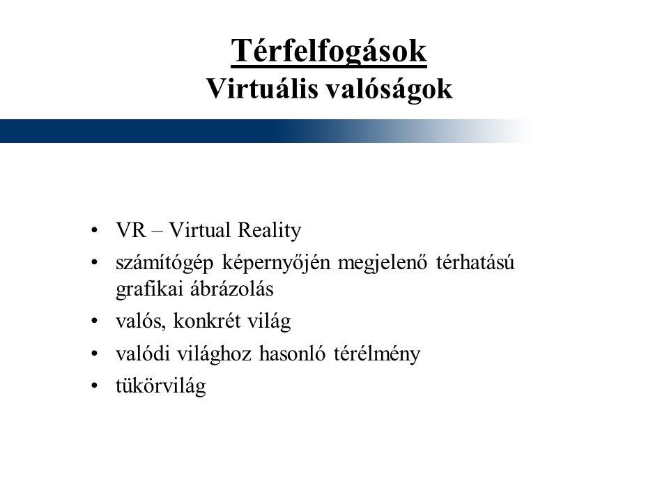 Térfelfogások Virtuális valóságok