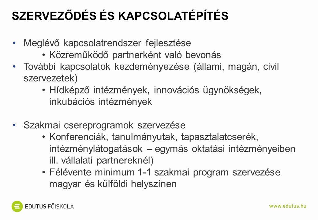 SZERVEZŐDÉS ÉS KAPCSOLATÉPÍTÉS