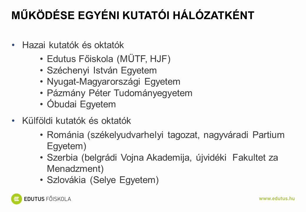MŰKÖDÉSE EGYÉNI KUTATÓI HÁLÓZATKÉNT
