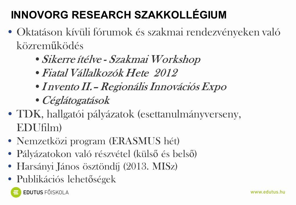 INNOVORG Research Szakkollégium