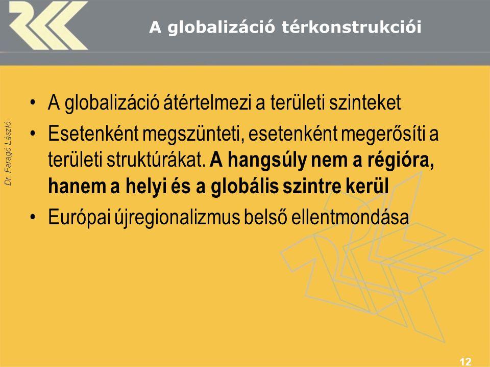 A globalizáció térkonstrukciói