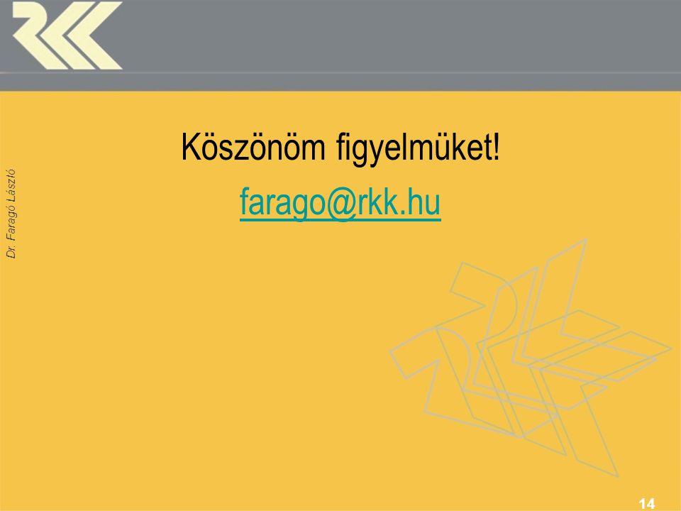 Köszönöm figyelmüket! farago@rkk.hu