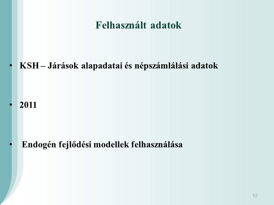 Felhasznált adatok KSH – Járások alapadatai és népszámlálási adatok