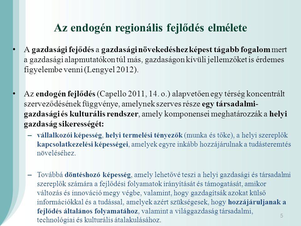 Az endogén regionális fejlődés elmélete