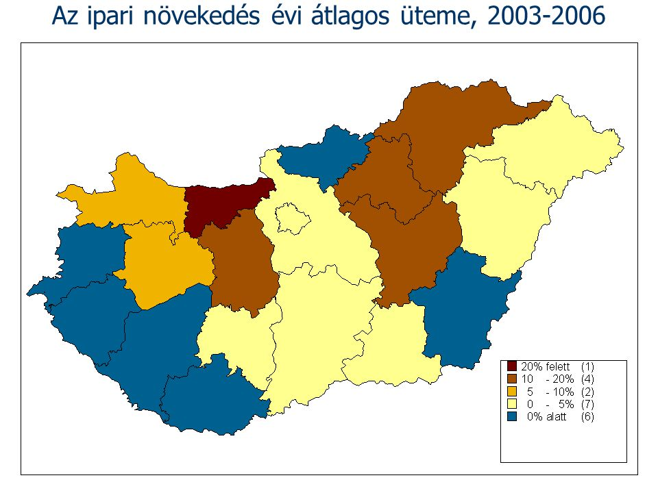 Az ipari növekedés évi átlagos üteme, 2003-2006