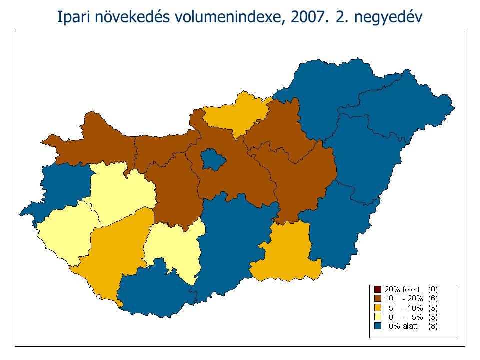 Ipari növekedés volumenindexe, 2007. 2. negyedév