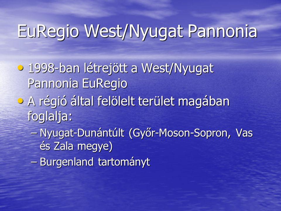EuRegio West/Nyugat Pannonia