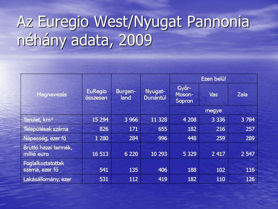 Az Euregio West/Nyugat Pannonia néhány adata, 2009