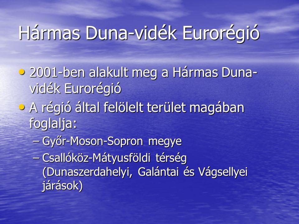 Hármas Duna-vidék Eurorégió