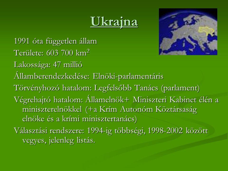 Ukrajna 1991 óta független állam Területe: 603 700 km2