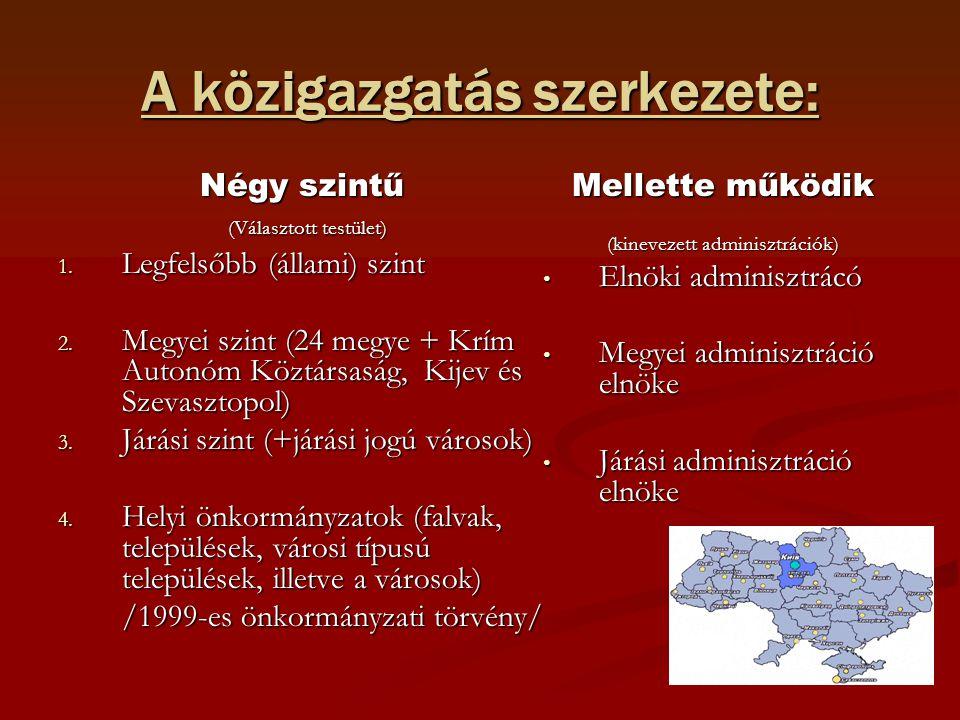 A közigazgatás szerkezete: