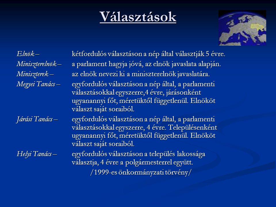 /1999-es önkormányzati törvény/