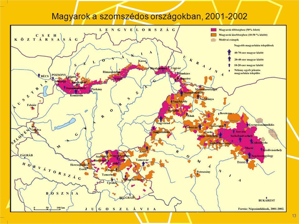 Magyarok a szomszédos országokban, 2001-2002