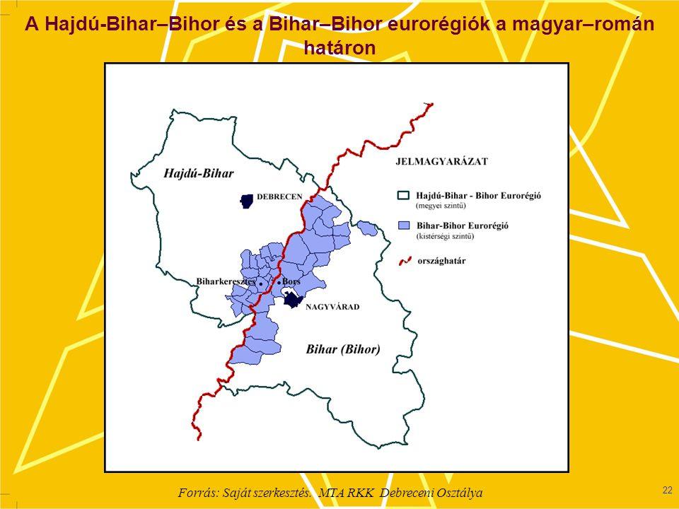 A Hajdú-Bihar–Bihor és a Bihar–Bihor eurorégiók a magyar–román határon