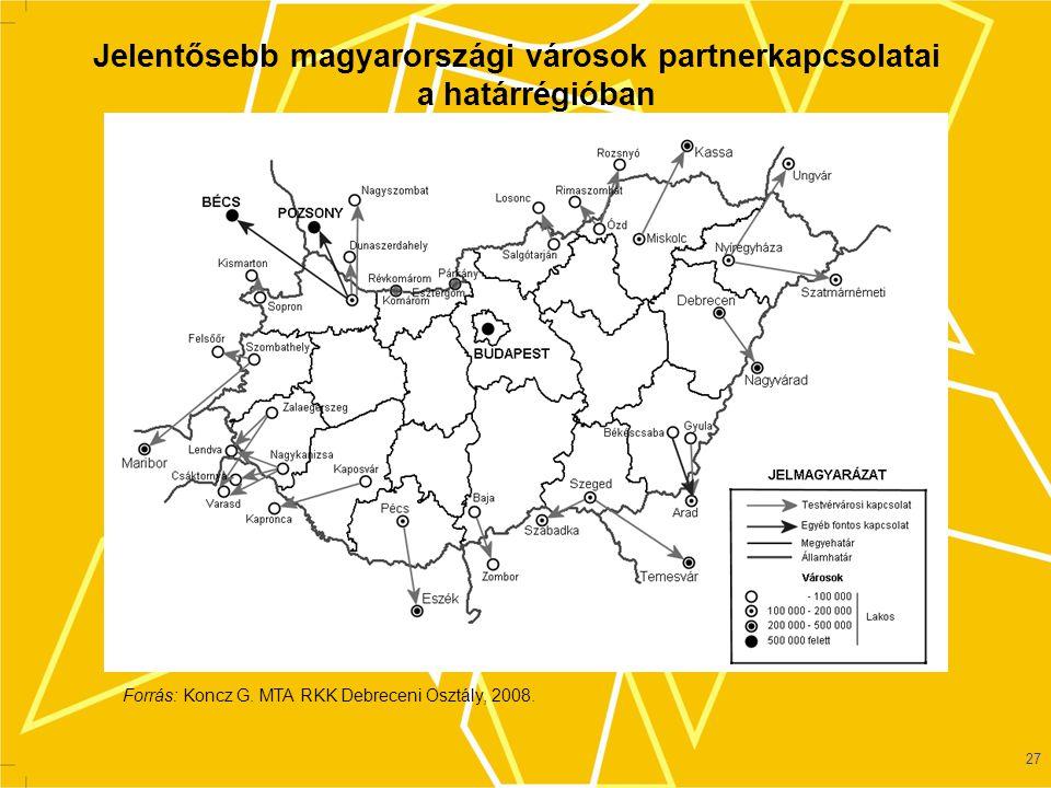Jelentősebb magyarországi városok partnerkapcsolatai a határrégióban