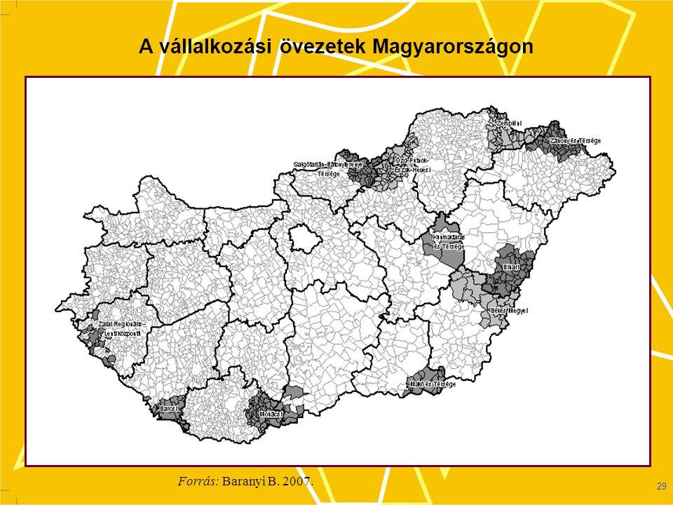 A vállalkozási övezetek Magyarországon