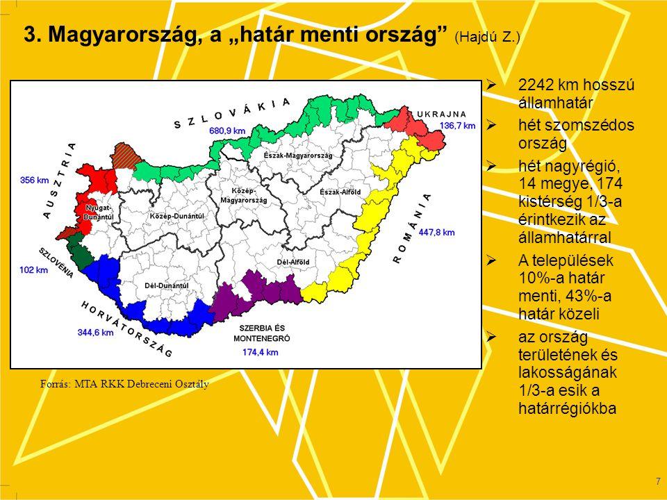 Forrás: MTA RKK Debreceni Osztály