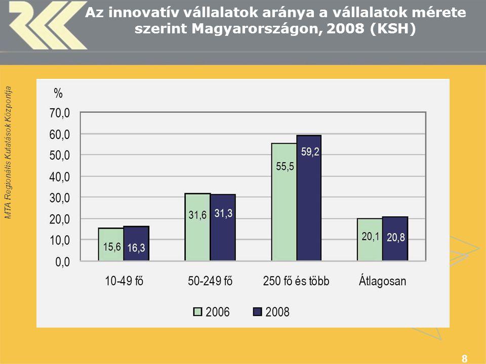 Az innovatív vállalatok aránya a vállalatok mérete szerint Magyarországon, 2008 (KSH)