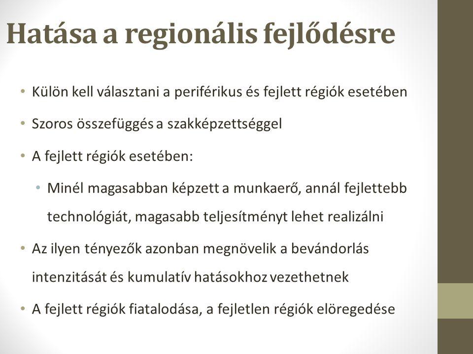 Hatása a regionális fejlődésre